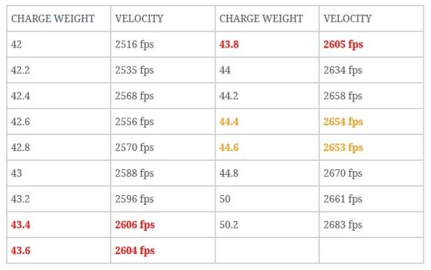 308 velocity chart.jpg